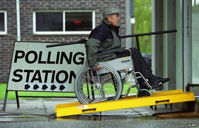 Disability Access to Voting