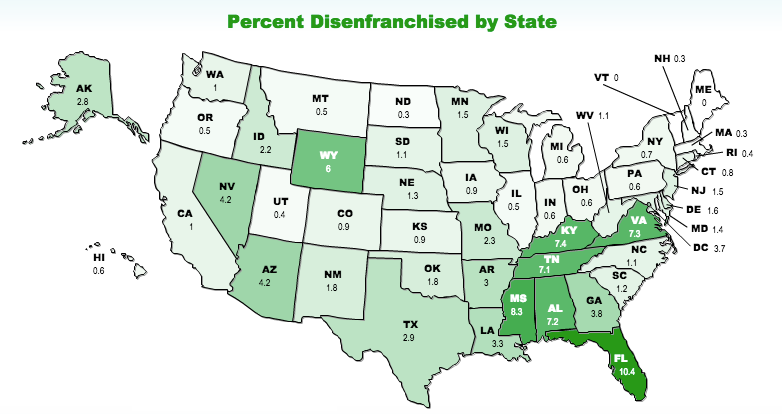 Disenfranchised Population by State